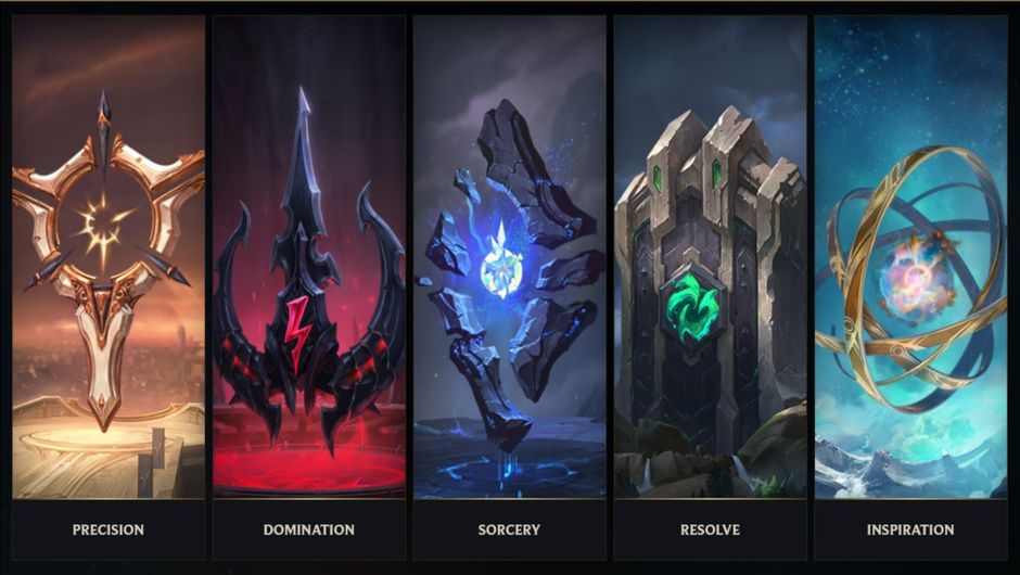 Rune Changes League Of Legends 2021