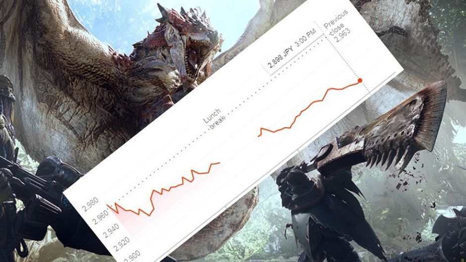 Spoof picture of Monster Hunter World promotional art with Capcom's falling stock
