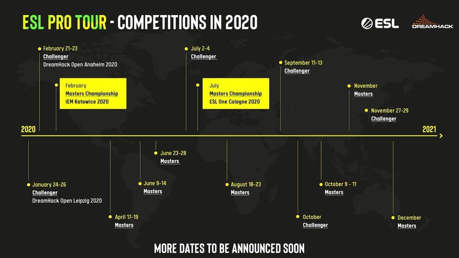 ESL Pro Tour's schedule for 2020