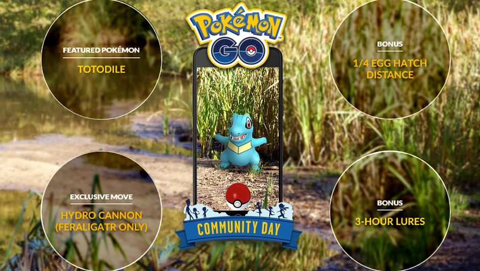 Pokemon GO Community Day poster for January 12