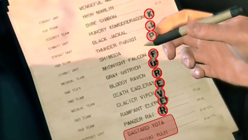 A clipboard containing names of agents from Metal Gear Survive video game